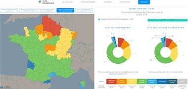 Consultez Info Sécheresse, le site qui vous donne tous les indicateurs de sécheresse dans votre région