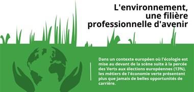 Découvrez les métiers de l'environnement