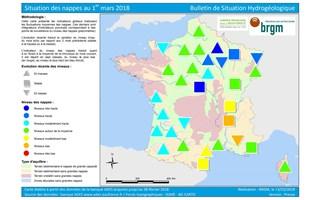 Après les pluies de janvier, 52 % des nappes phréatiques affichent un niveau modérément haut à très haut