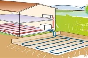 Pompe à chaleur géothermie (PAC géothermique)
