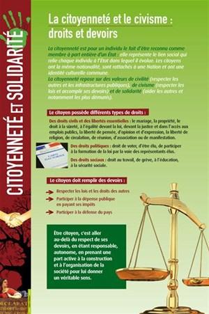 Affiche citoyennet et le civisme panneau d 39 exposition - Mur privatif droit et devoir ...