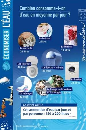 affiche sur la consommation d 39 eau en moyenne par jour panneau d 39 exposition. Black Bedroom Furniture Sets. Home Design Ideas