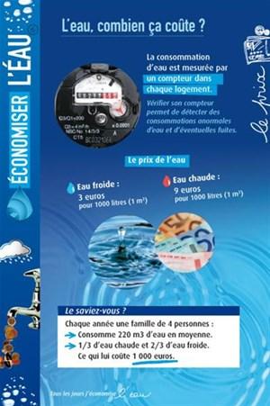 Affiche sur le co t de l eau panneau d 39 exposition - Combien coute 1 litre d eau du robinet ...